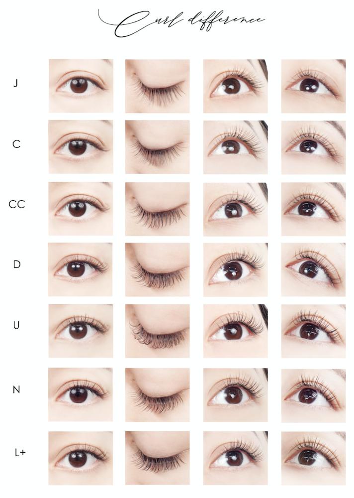 Eyelash Extensions Different curls